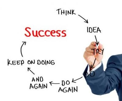 Cómo tener éxito